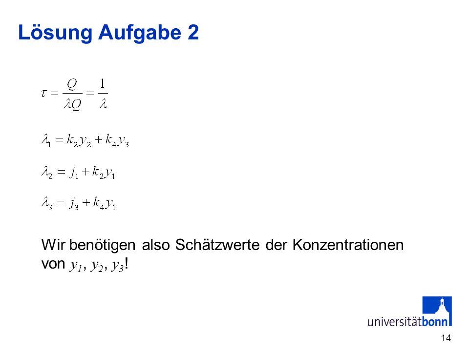 Lösung Aufgabe 2 Wir benötigen also Schätzwerte der Konzentrationen