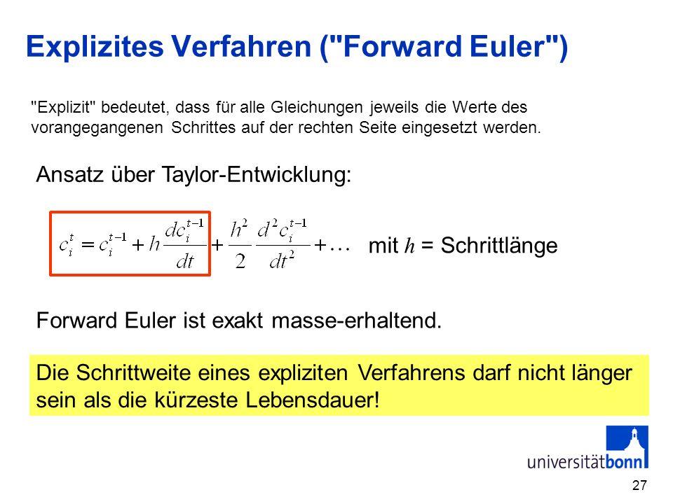 Explizites Verfahren ( Forward Euler )