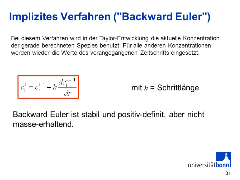 Implizites Verfahren ( Backward Euler )