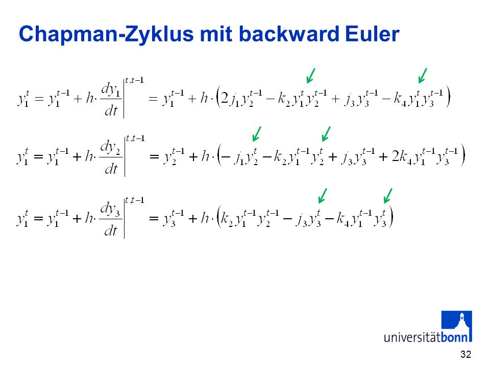 Chapman-Zyklus mit backward Euler