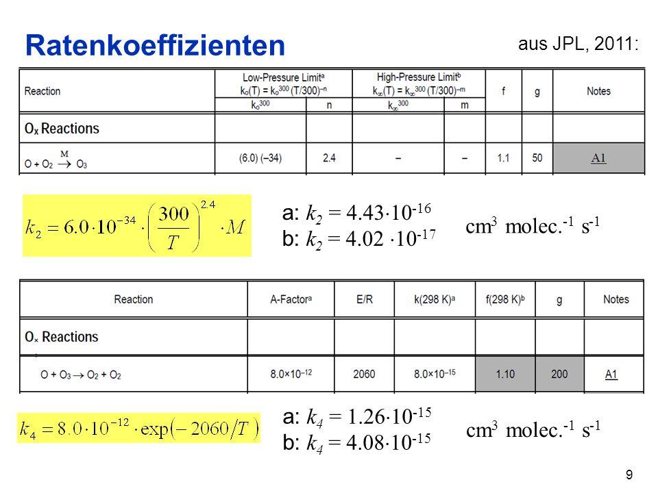 Ratenkoeffizienten a: k2 = 4.4310-16 b: k2 = 4.02 10-17