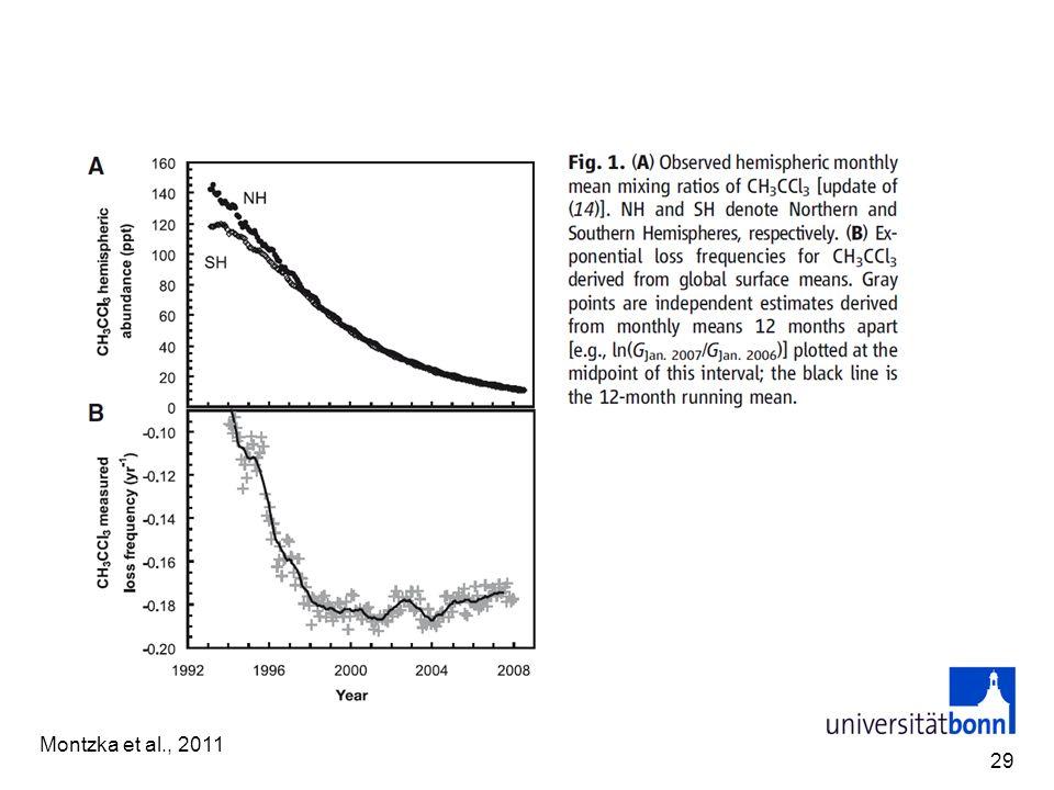 Montzka et al., 2011