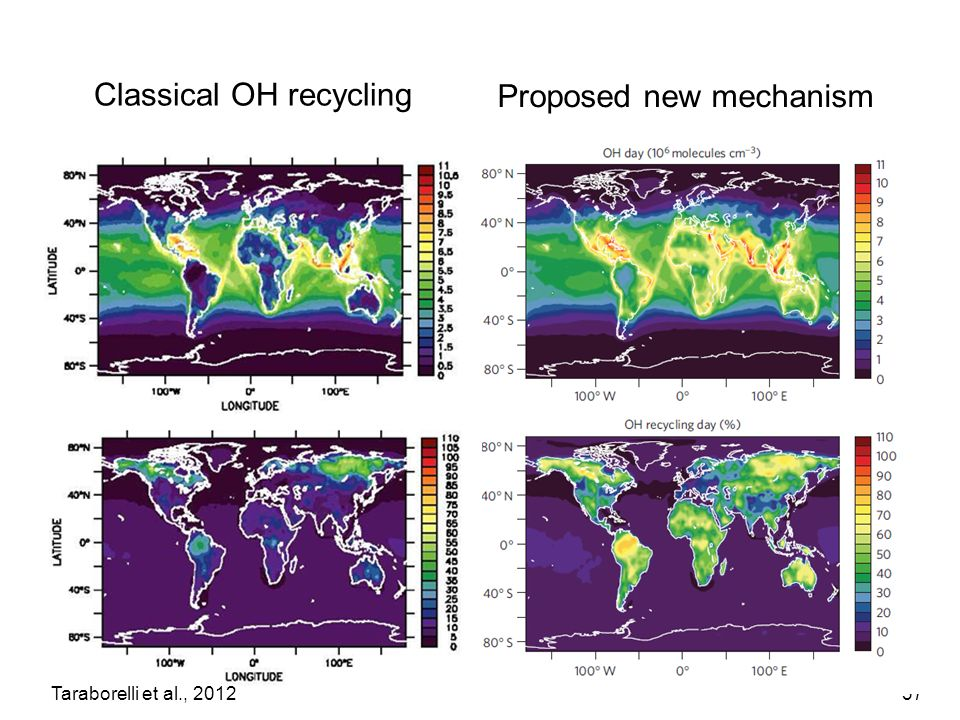 Classical OH recycling Proposed new mechanism