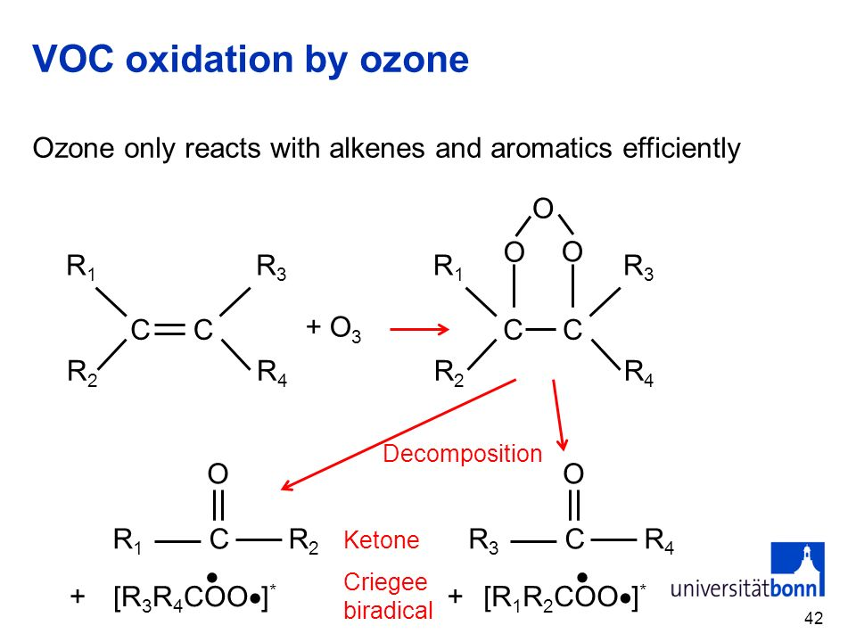 VOC oxidation by ozone Ozone only reacts with alkenes and aromatics efficiently. C. R1. R2. R3.