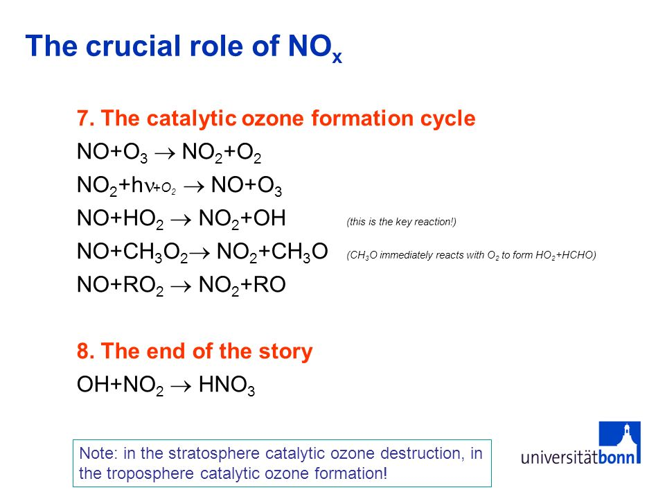The crucial role of NOx 7. The catalytic ozone formation cycle