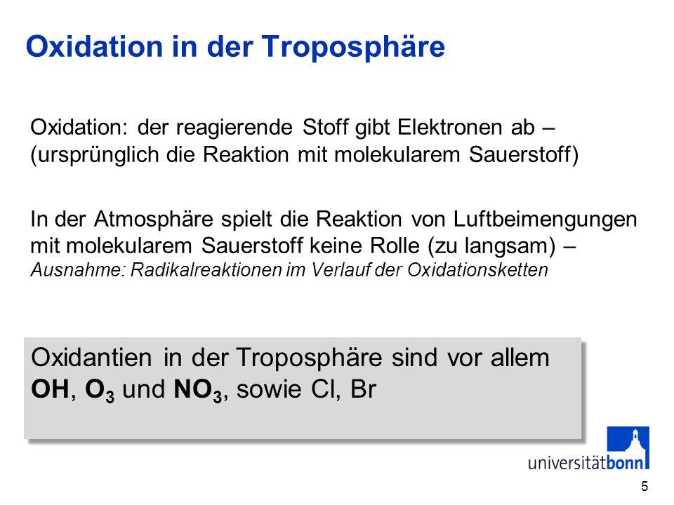 Oxidation in der Troposphäre