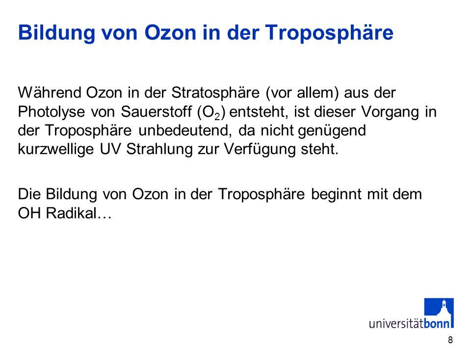 Bildung von Ozon in der Troposphäre