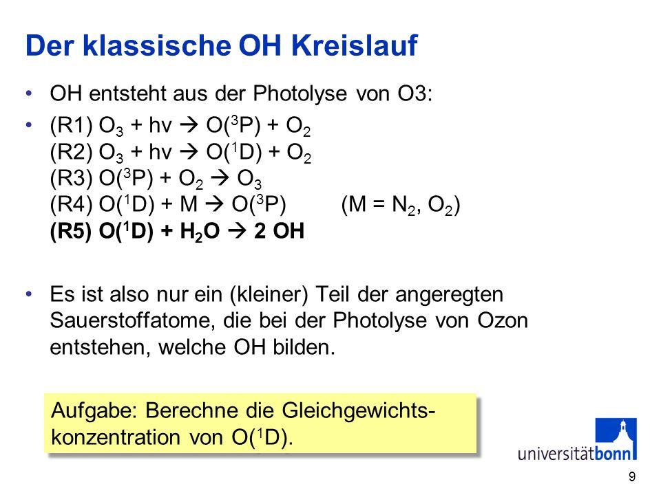 Der klassische OH Kreislauf