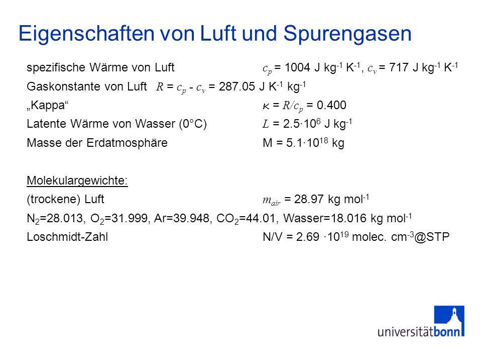 Eigenschaften von Luft und Spurengasen