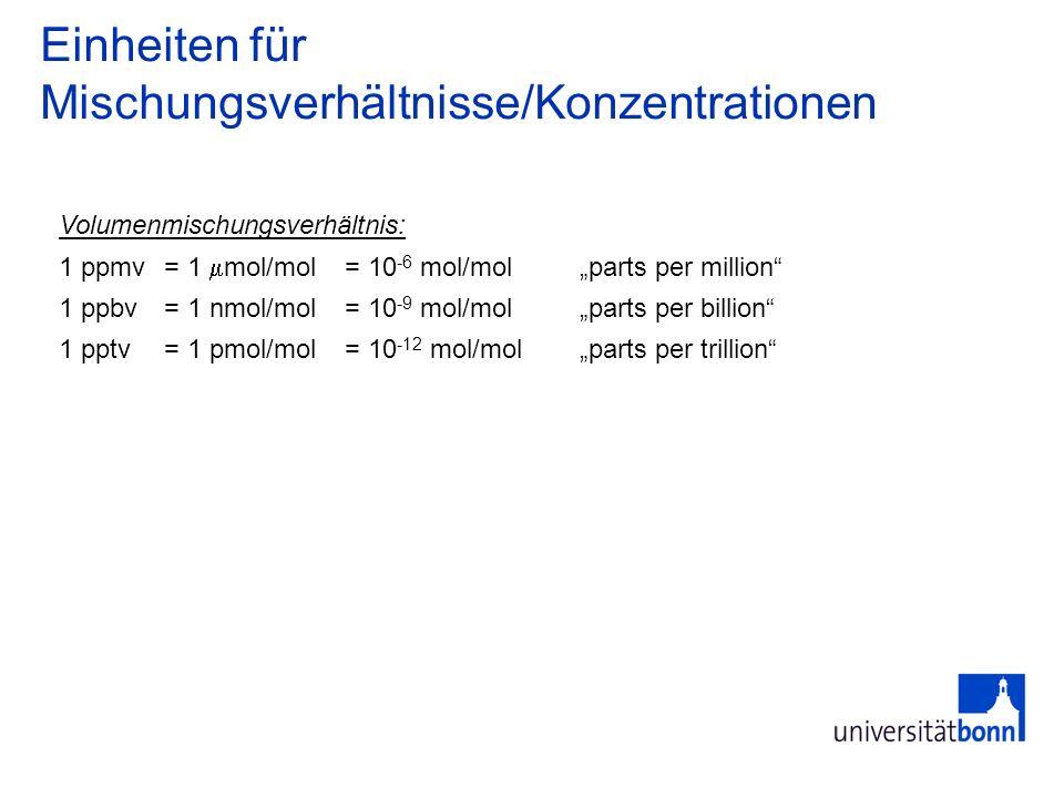 Einheiten für Mischungsverhältnisse/Konzentrationen