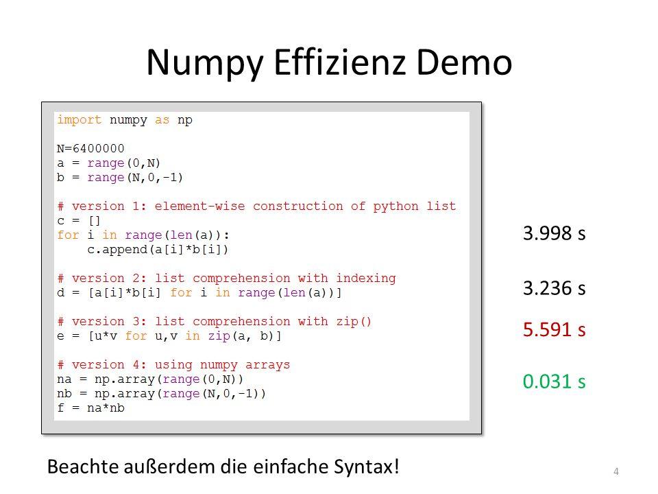 Numpy Effizienz Demo 3.998 s 3.236 s 5.591 s 0.031 s