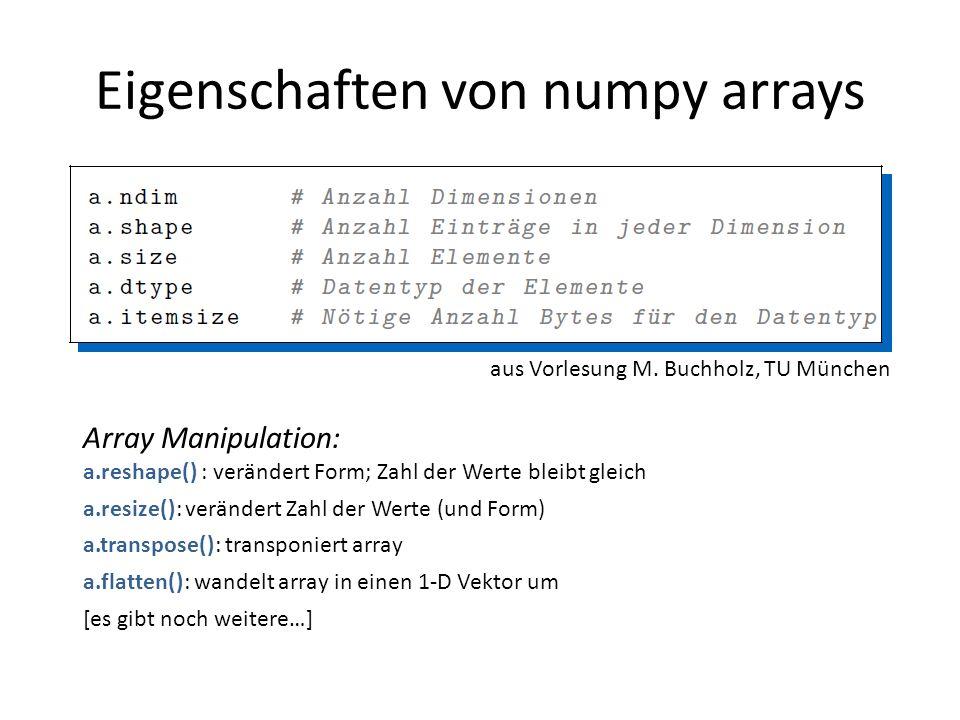 Eigenschaften von numpy arrays