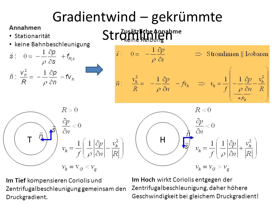 Gradientwind – gekrümmte Stromlinien