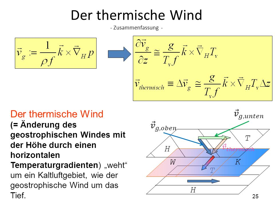 Der thermische Wind - Zusammenfassung -