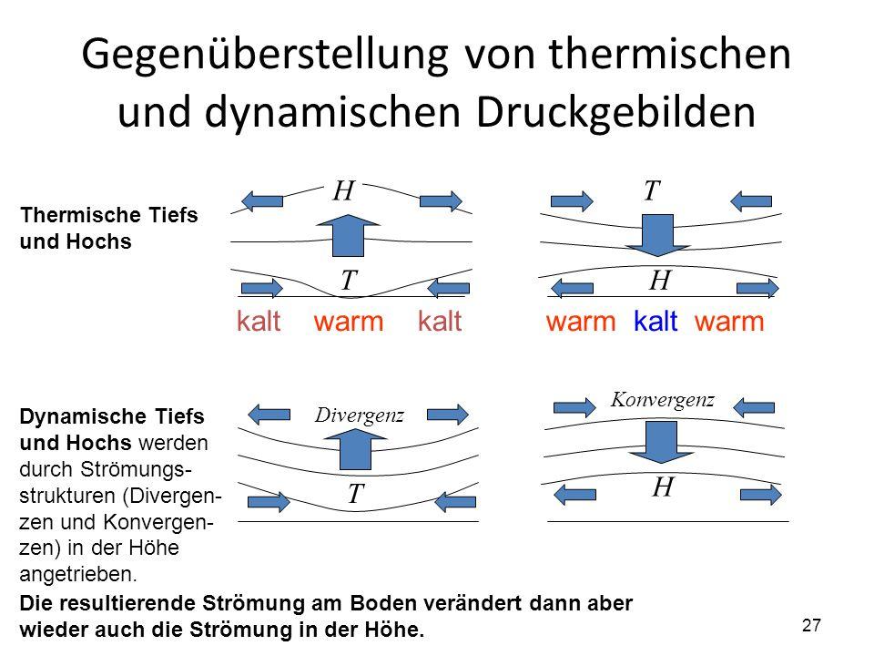 Gegenüberstellung von thermischen und dynamischen Druckgebilden