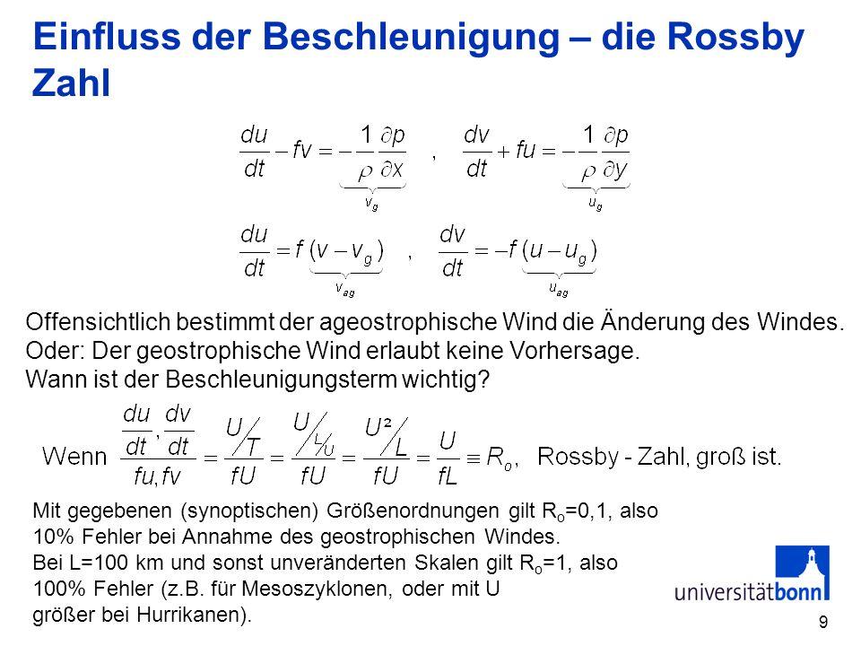 Einfluss der Beschleunigung – die Rossby Zahl