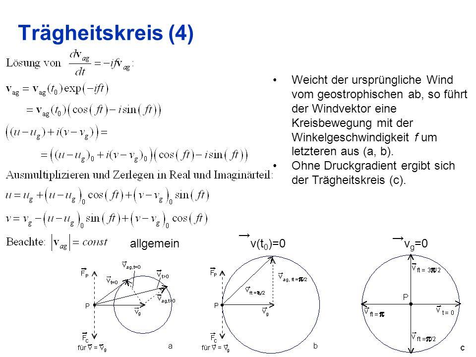 Trägheitskreis (4)