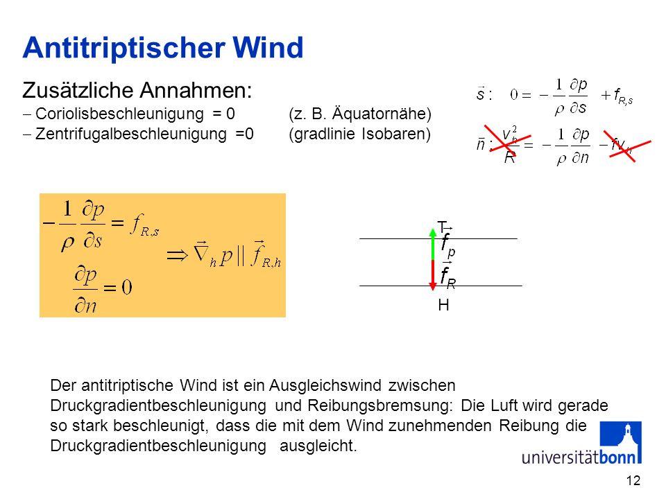 Antitriptischer Wind Zusätzliche Annahmen: