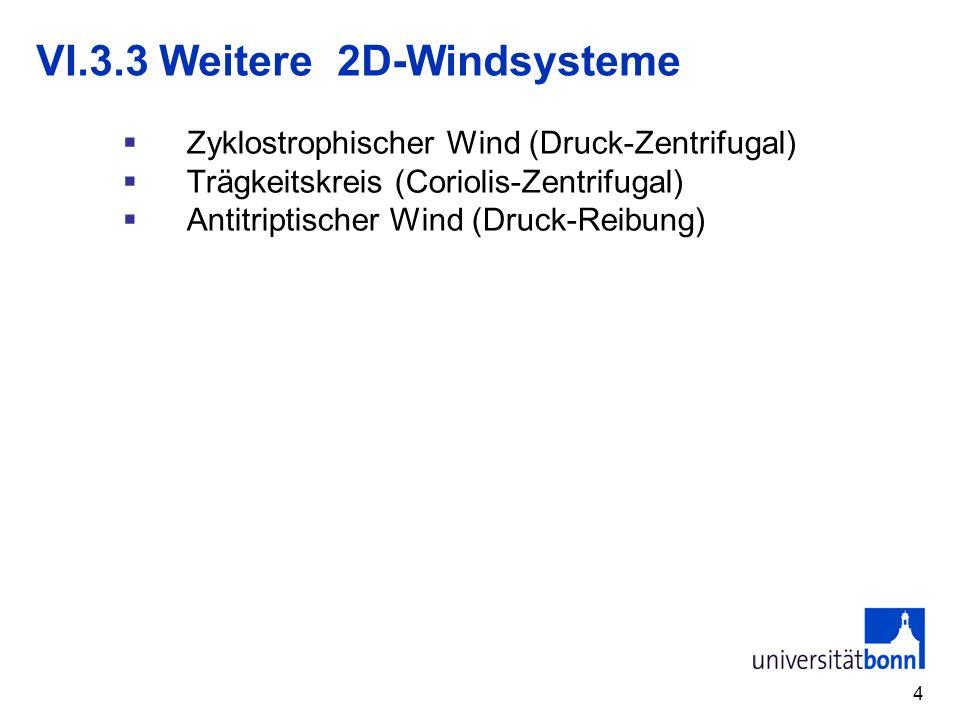 VI.3.3 Weitere 2D-Windsysteme