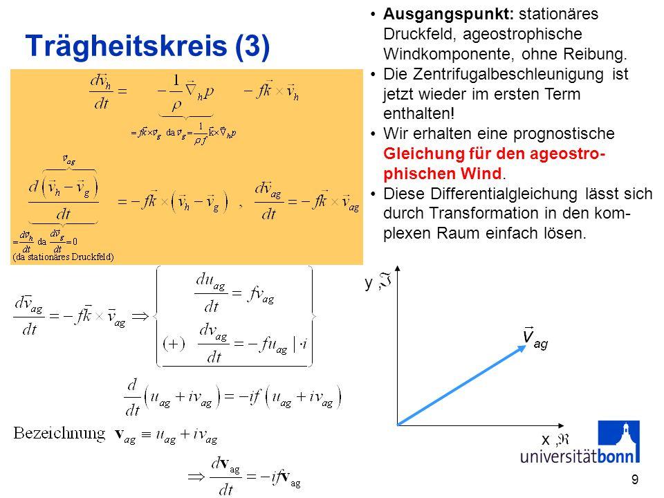 Ausgangspunkt: stationäres Druckfeld, ageostrophische Windkomponente, ohne Reibung.