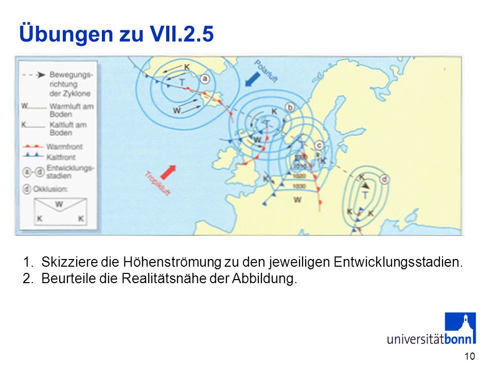 Übungen zu VII.2.5 Skizziere die Höhenströmung zu den jeweiligen Entwicklungsstadien.