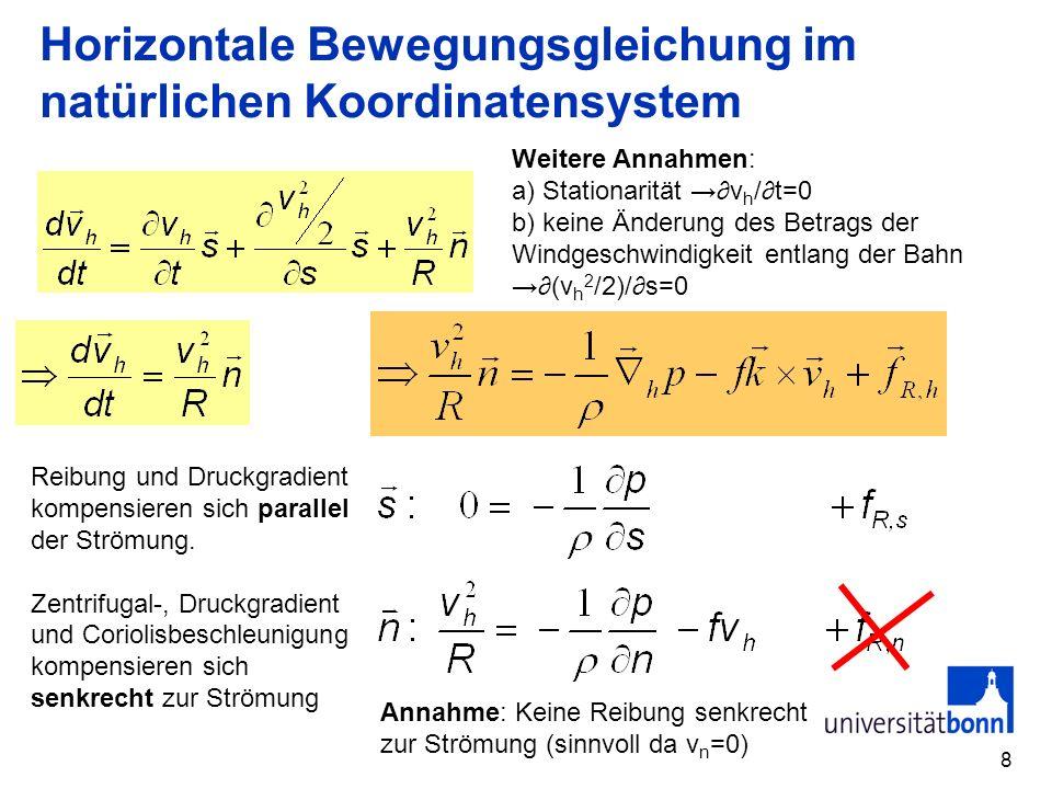 Horizontale Bewegungsgleichung im natürlichen Koordinatensystem