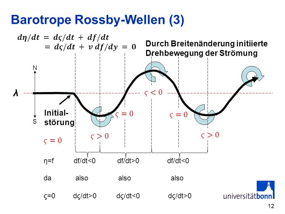 Barotrope Rossby-Wellen (3)