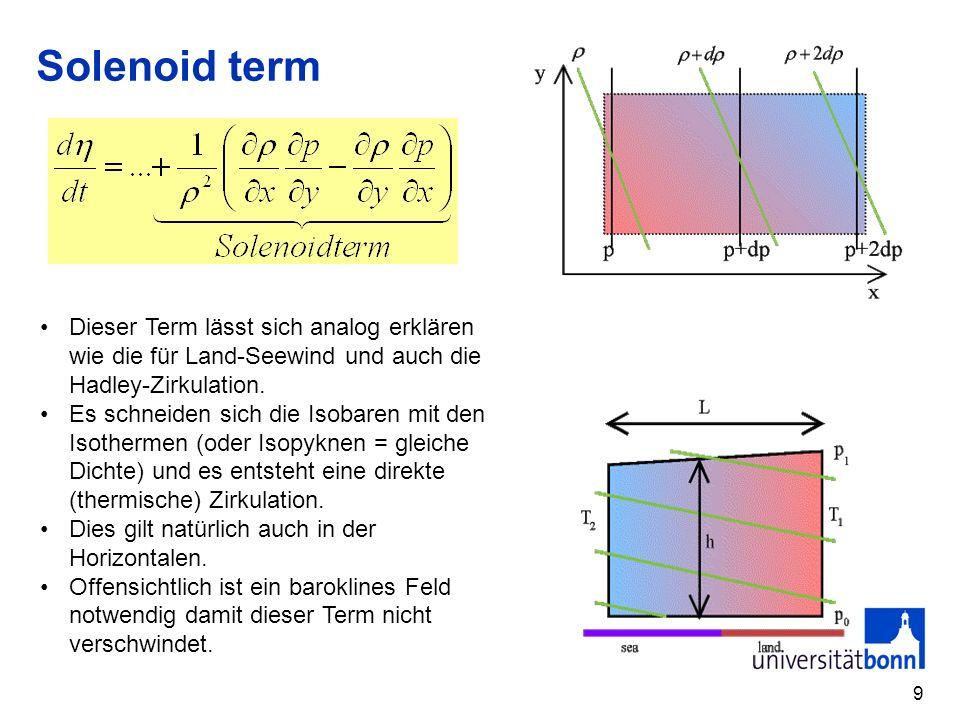 Solenoid termDieser Term lässt sich analog erklären wie die für Land-Seewind und auch die Hadley-Zirkulation.