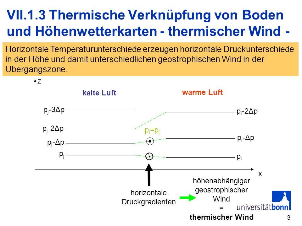 VII.1.3 Thermische Verknüpfung von Boden und Höhenwetterkarten - thermischer Wind -