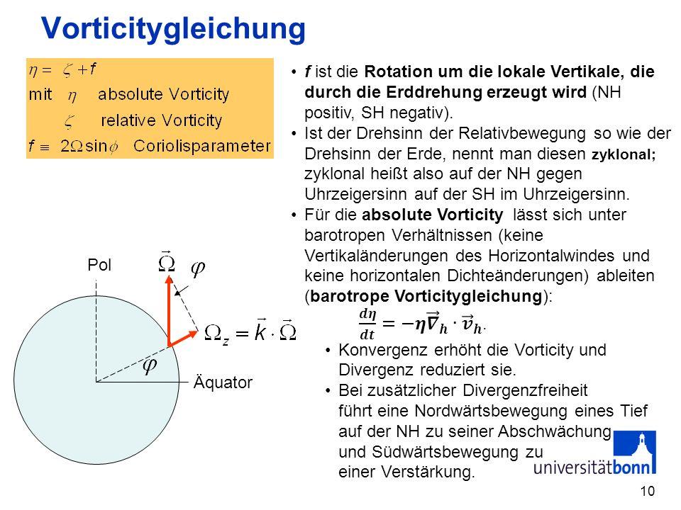 Vorticitygleichung f ist die Rotation um die lokale Vertikale, die durch die Erddrehung erzeugt wird (NH positiv, SH negativ).