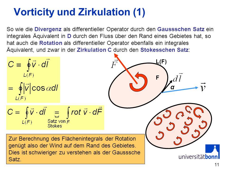 Vorticity und Zirkulation (1)