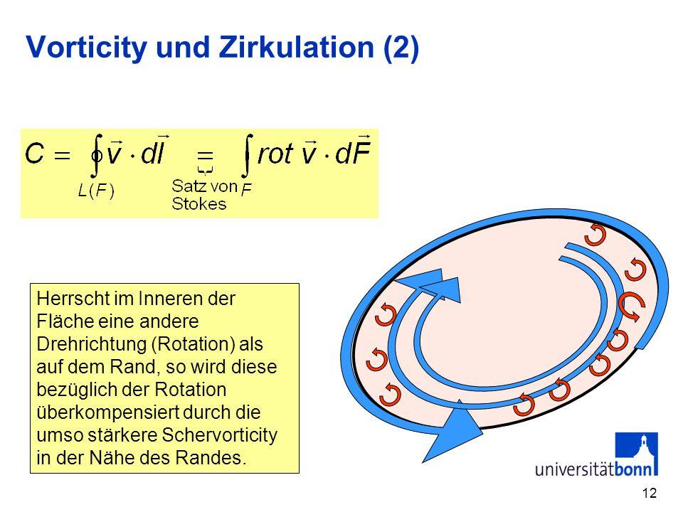 Vorticity und Zirkulation (2)