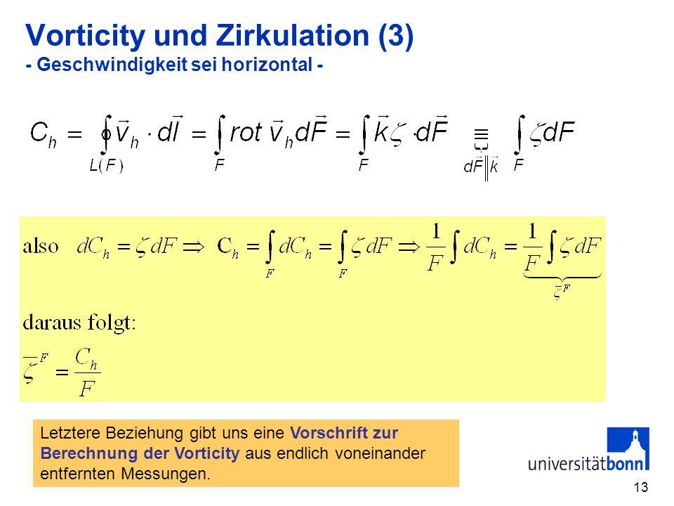 Vorticity und Zirkulation (3) - Geschwindigkeit sei horizontal -