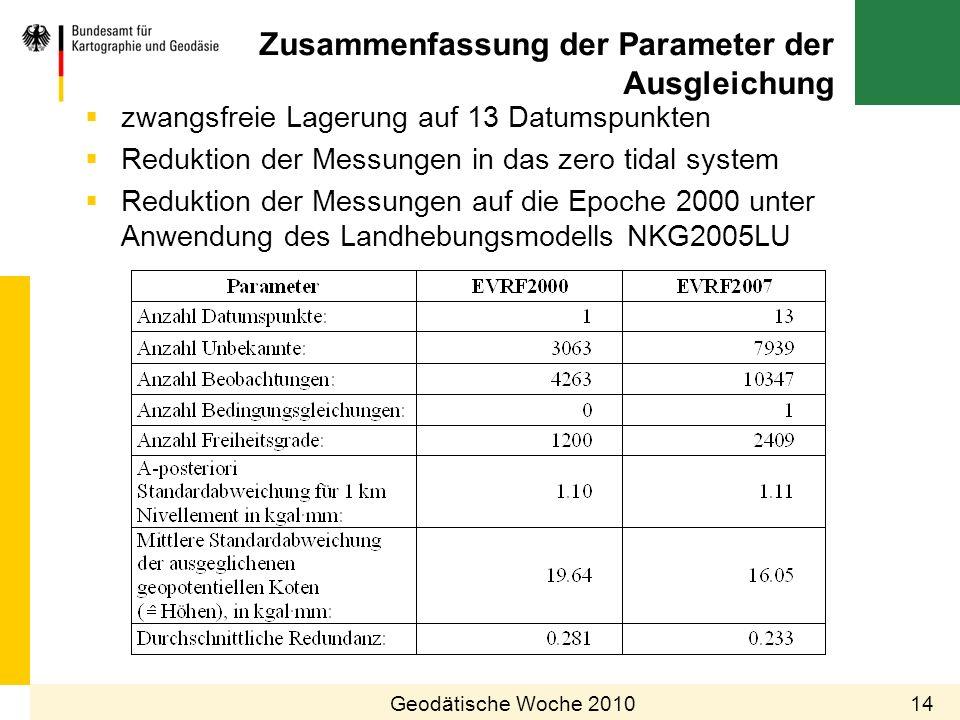Zusammenfassung der Parameter der Ausgleichung