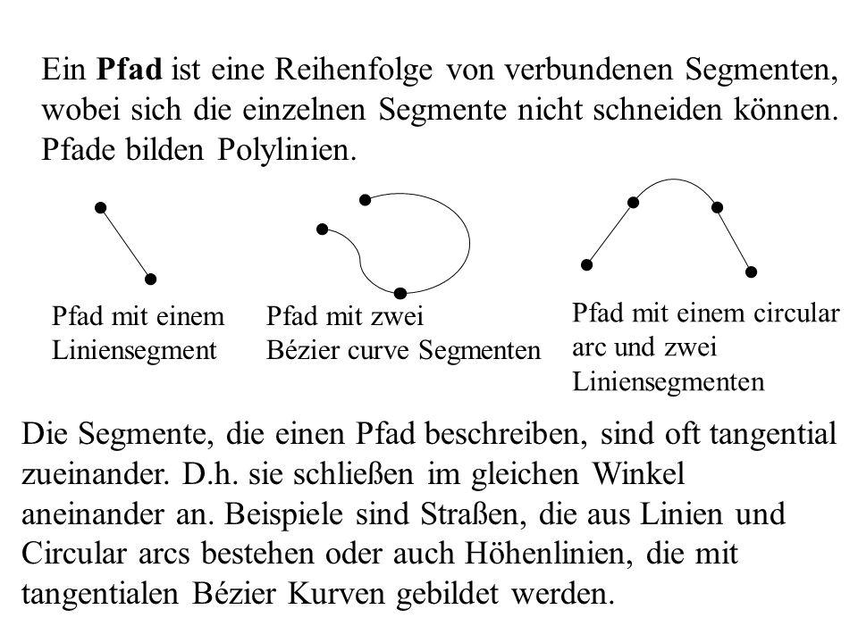 Ein Pfad ist eine Reihenfolge von verbundenen Segmenten,