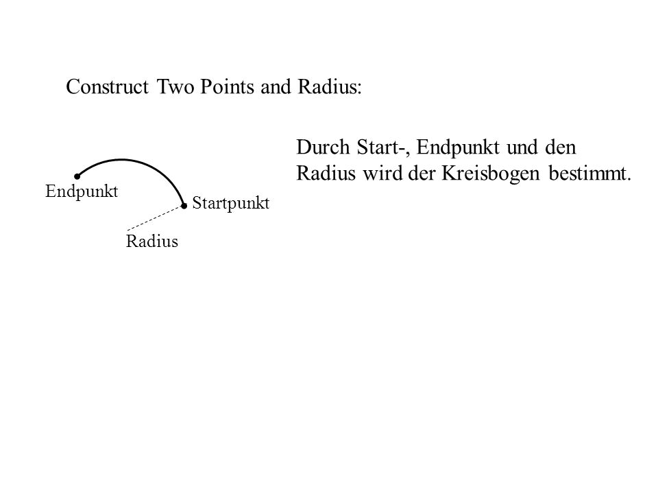 Construct Two Points and Radius: