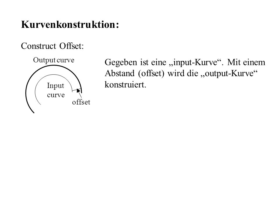 Kurvenkonstruktion: Construct Offset: