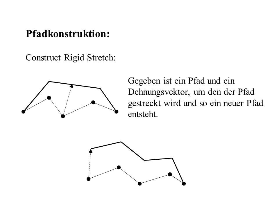 Pfadkonstruktion: Construct Rigid Stretch:
