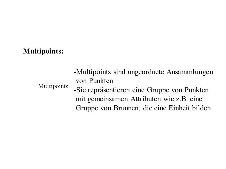 -Multipoints sind ungeordnete Ansammlungen von Punkten