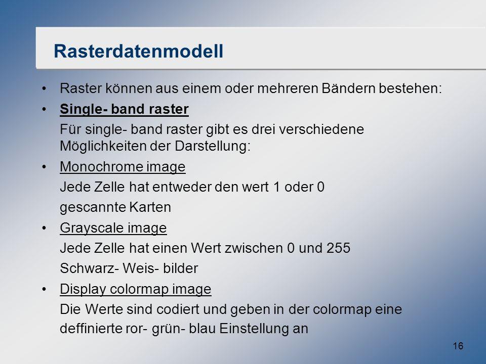 Rasterdatenmodell Raster können aus einem oder mehreren Bändern bestehen: Single- band raster.