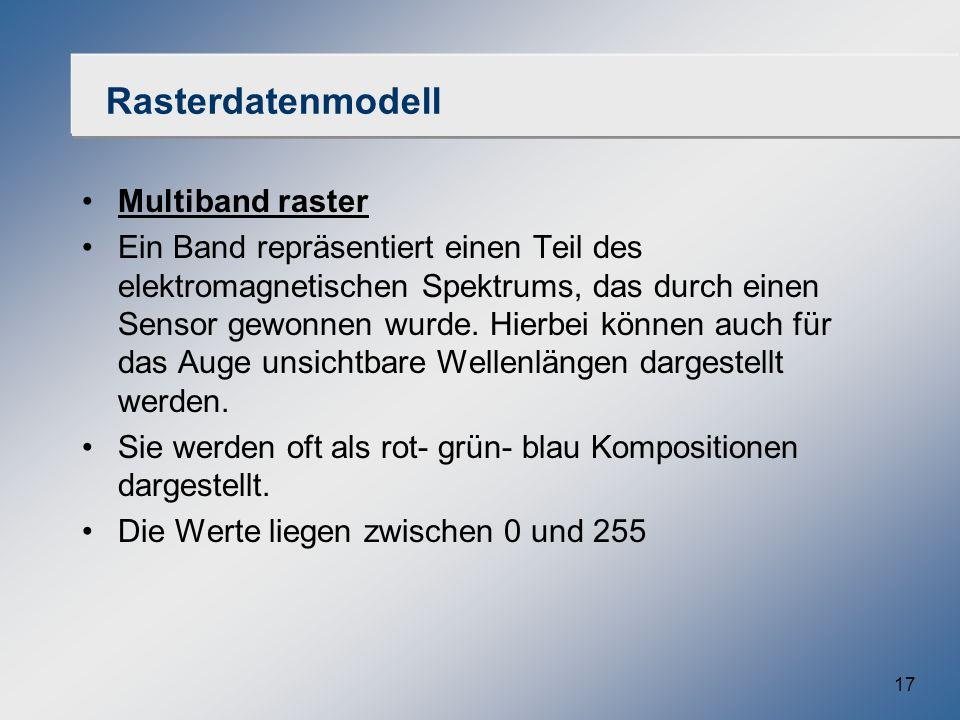 Rasterdatenmodell Multiband raster
