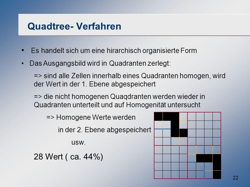 Quadtree- Verfahren Es handelt sich um eine hirarchisch organisierte Form. Das Ausgangsbild wird in Quadranten zerlegt: