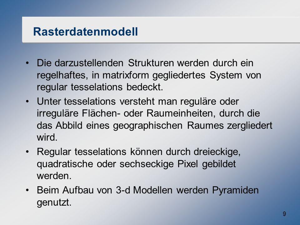 Rasterdatenmodell Die darzustellenden Strukturen werden durch ein regelhaftes, in matrixform gegliedertes System von regular tesselations bedeckt.
