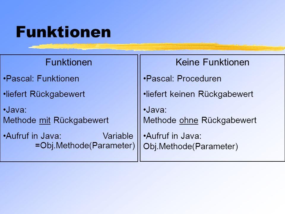 Funktionen Funktionen Keine Funktionen Pascal: Funktionen