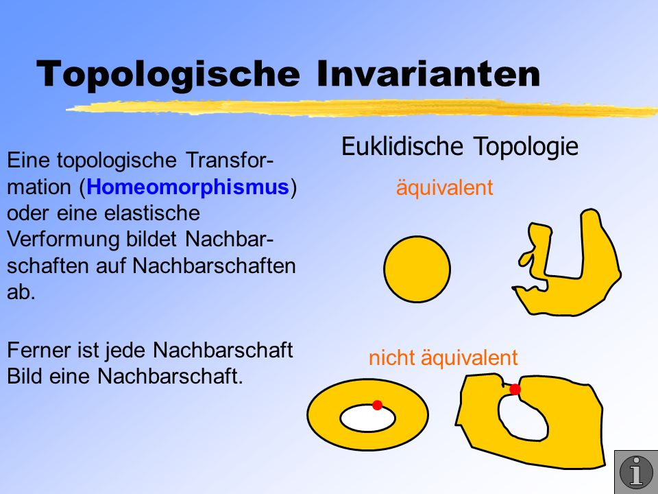 Topologische Invarianten