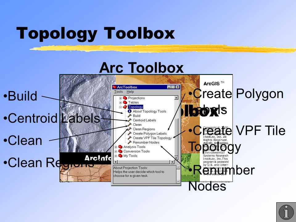 Topology Toolbox Arc Toolbox Create Polygon Labels Build