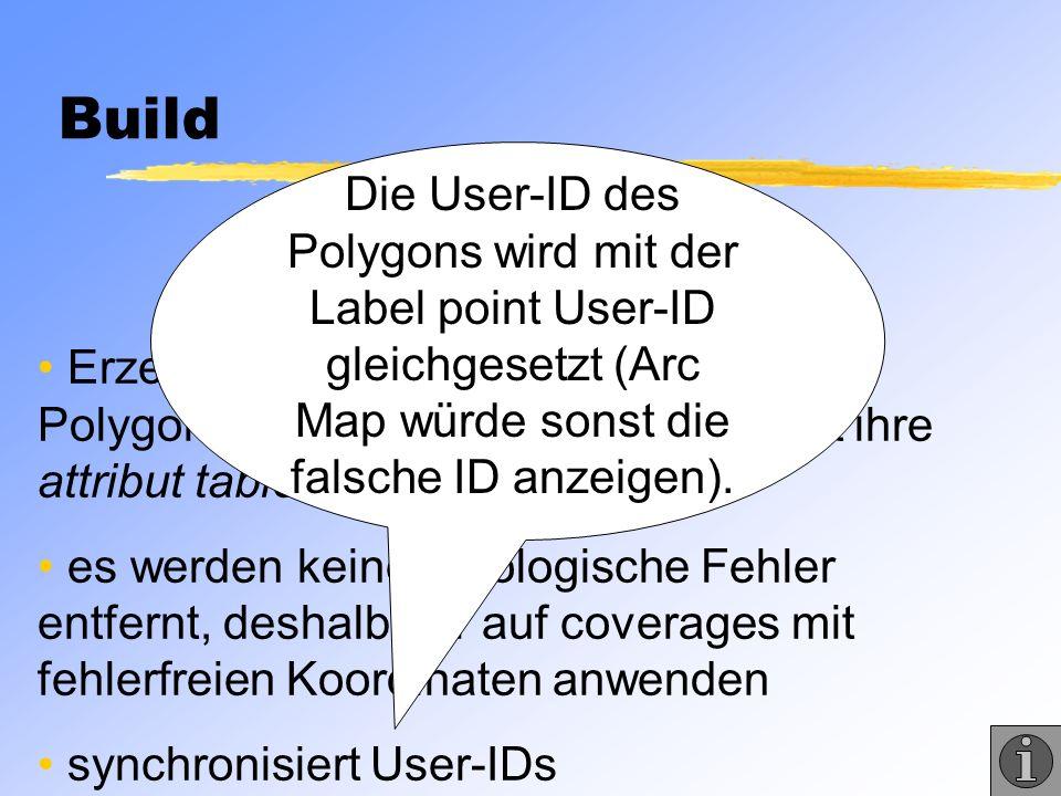 Build Die User-ID des Polygons wird mit der Label point User-ID gleichgesetzt (Arc Map würde sonst die falsche ID anzeigen).