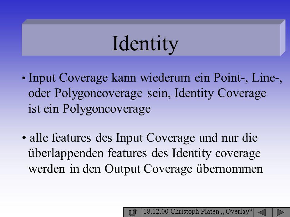 Identity oder Polygoncoverage sein, Identity Coverage