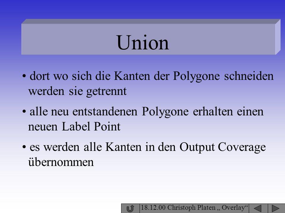 Union dort wo sich die Kanten der Polygone schneiden