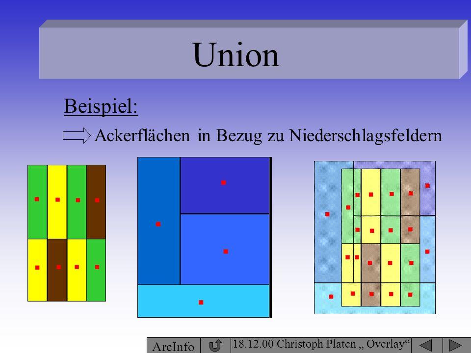 Union Beispiel: Ackerflächen in Bezug zu Niederschlagsfeldern ArcInfo